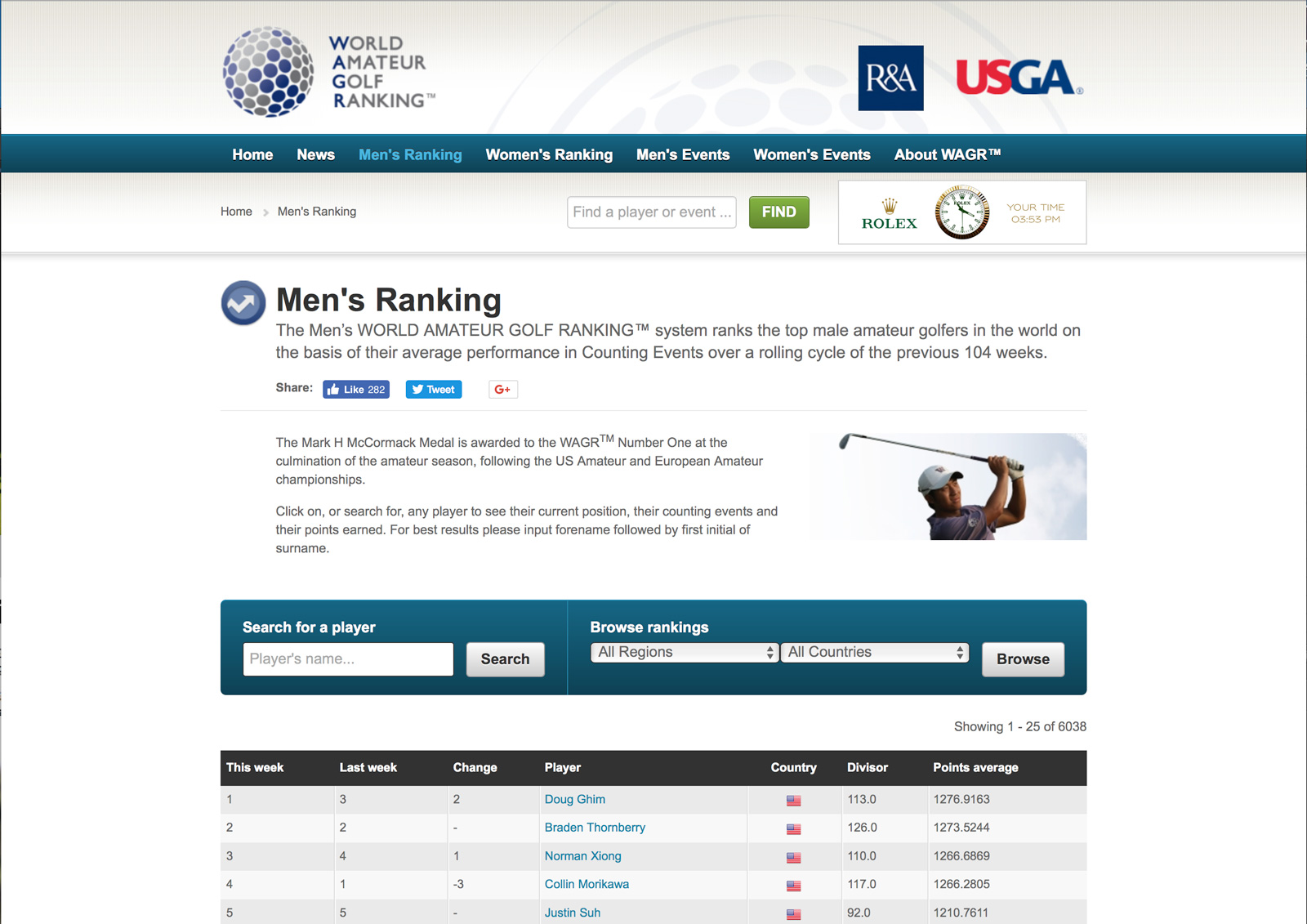World Amateur Golf Ranking Website